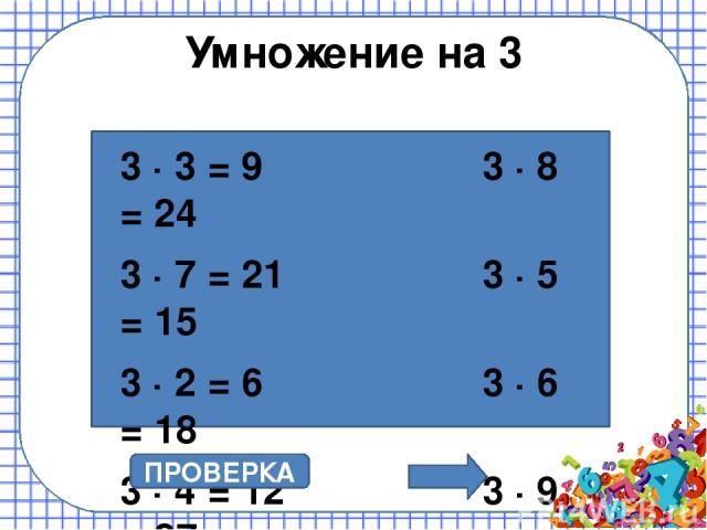 Найди ошибку ПРОВЕРКА 12 : 3 = 4 9 : 3 = 4 15 : 3 = 5 21 : 3 = 8 18 : 3 = 6 18 : 2 = 7 27 : 3 = 9 24 : 3 = 8 30 : 3 = 9