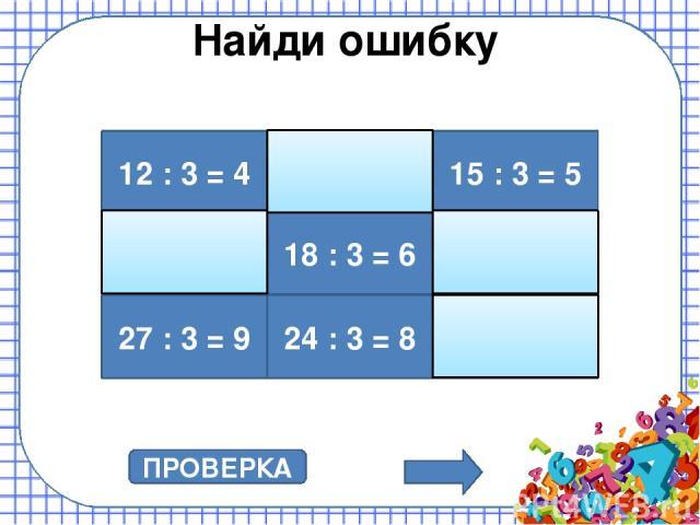 Умножение на 4 4 ∙ 3 = 12 4 ∙ 8 = 32 4 ∙ 7 = 28 4 ∙ 5 = 20 4 ∙ 2 = 8 4 ∙ 6 = 24 4 ∙ 4 = 16 4 ∙ 9 = 36 4 ∙ 10 = 40 4 ∙ 1 = 4 ПРОВЕРКА