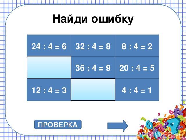 Умножение на 5 5 ∙ 3 = 15 5 ∙ 8 = 40 5 ∙ 7 = 35 5 ∙ 5 = 25 5 ∙ 2 = 10 5 ∙ 6 = 30 5 ∙ 4 = 20 5 ∙ 9 = 45 5 ∙ 10 = 50 5 ∙ 1 = 5 ПРОВЕРКА