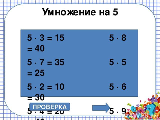 Найди ошибку ПРОВЕРКА 20 : 5 = 4 10 : 5 = 3 15 : 5 = 3 25 : 5 = 5 30 : 5 = 6 40 : 5 = 7 50 : 5 = 9 35 : 5 = 5 45 : 5 = 8 40 : 5 = 7 50 : 5 = 9 35 : 5 = 5 45 : 5 = 8