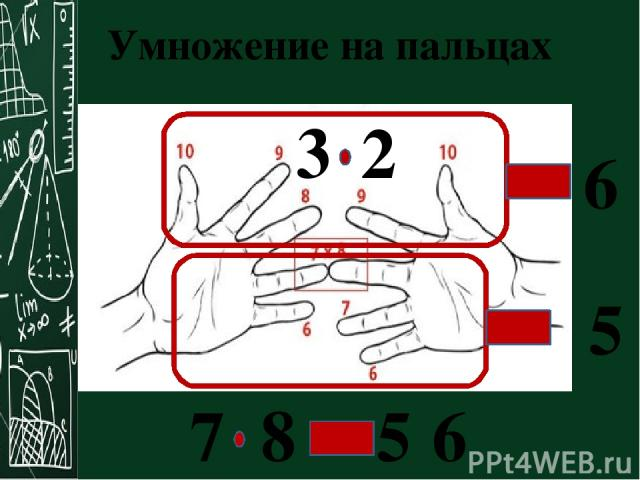 Умножение на пальцах 5 6 7 8 5 6 3 2