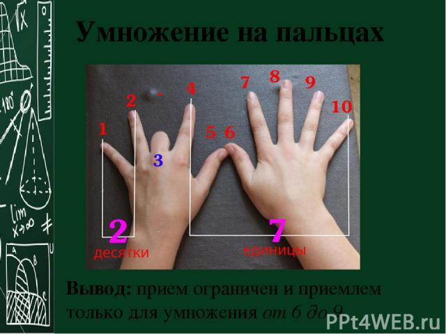 Умножение на пальцах Вывод: прием ограничен и приемлем только для умноженияот 6 до 9.
