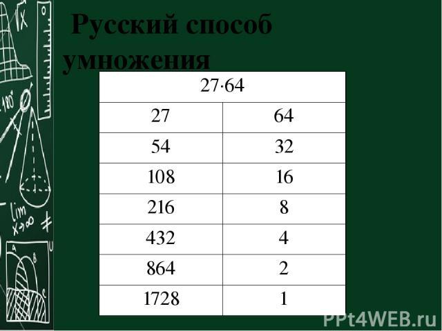 Русский способ умножения 27·64 27 64 54 32 108 16 216 8 432 4 864 2 1728 1