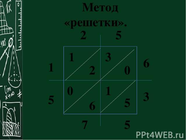 Метод «решетки». 2 5 6 3 2 1 3 0 1 5 6 0 5 7 5 1