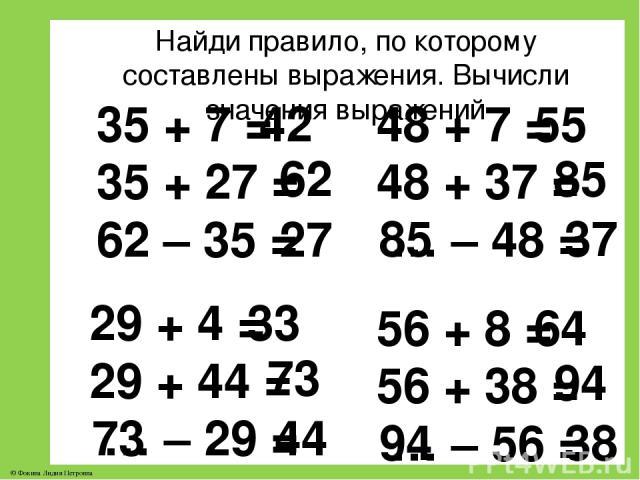 Найди правило, по которому составлены выражения. Вычисли значения выражений 35 + 7 = 35 + 27 = 62 – 35 = 42 62 27 48 + 7 = 48 + 37 = … – 48 = 55 85 85 37 29 + 4 = 29 + 44 = … – 29 = 33 73 73 44 56 + 8 = 56 + 38 = … – 56 = 64 94 94 38 © Фокина Лидия …