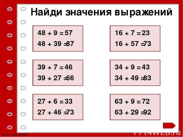 Найди значения выражений 48 + 9 = 57 48 + 39 = 87 39 + 7 = 46 39 + 27 = 66 27 + 6 = 33 27 + 46 = 73 16 + 7 = 23 16 + 57 = 73 34 + 9 = 43 34 + 49 = 83 63 + 9 = 72 63 + 29 = 92 © Фокина Лидия Петровна