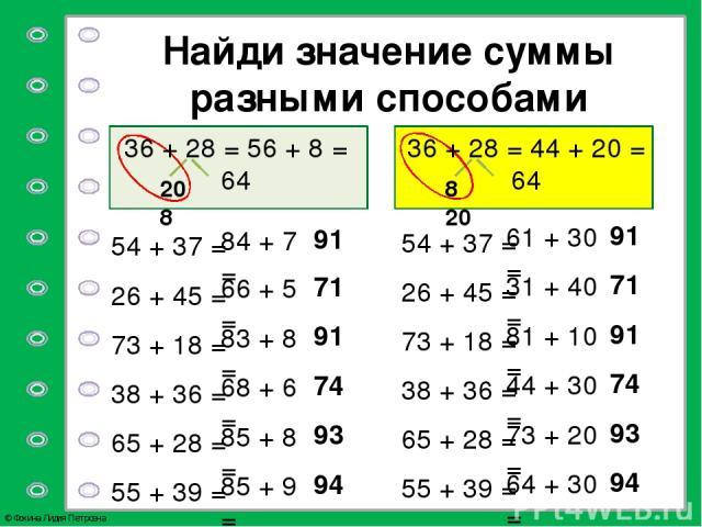 Найди значение суммы разными способами 20 8 8 20 54 + 37 = 26 + 45 = 73 + 18 = 38 + 36 = 65 + 28 = 55 + 39 = 54 + 37 = 26 + 45 = 73 + 18 = 38 + 36 = 65 + 28 = 55 + 39 = 84 + 7 = 91 61 + 30 = 91 66 + 5 = 71 31 + 40 = 71 83 + 8 = 91 81 + 10 = 91 68 + …