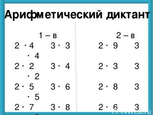 Арифметический диктант 1 – в 2 – в 2 · 4 3 · 3 2 · 9 3 · 4 2 · 2 3 · 4 2 · 3 3 ·