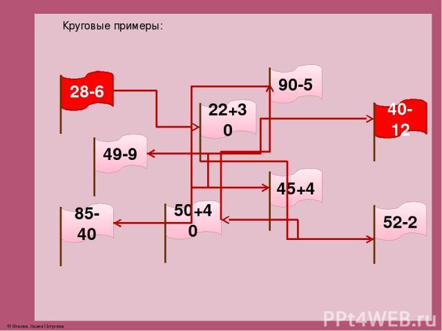 28-6 85-40 49-9 50+40 22+30 90-5 45+4 40-12 52-2 Круговые примеры: © Фокина Лидия Петровна