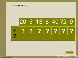 Заполни таблицу: ? ? ? ? ? ? ? 20 5 13 6 40 72 9 +7 27 12 20 13 47 79 16 © Фокин