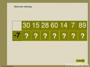Заполни таблицу: ? ? ? ? ? ? ? 30 15 28 60 14 7 89 -7 23 8 21 53 7 0 82 © Фокина