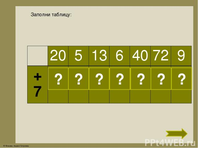 Заполни таблицу: ? ? ? ? ? ? ? 20 5 13 6 40 72 9 +7 27 12 20 13 47 79 16 © Фокина Лидия Петровна