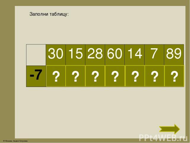 Заполни таблицу: ? ? ? ? ? ? ? 30 15 28 60 14 7 89 -7 23 8 21 53 7 0 82 © Фокина Лидия Петровна