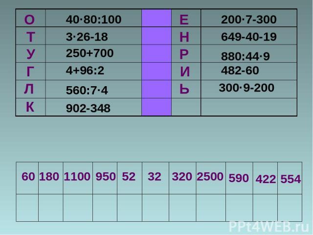 У Г Л К О Т 40·80:100 3·26-18 250+700 4+96:2 560:7·4 902-348 Е Н Р И Ь 200·7-300 649-40-19 880:44·9 482-60 300·9-200 60 180 1100 950 52 32 320 2500 590 422 554