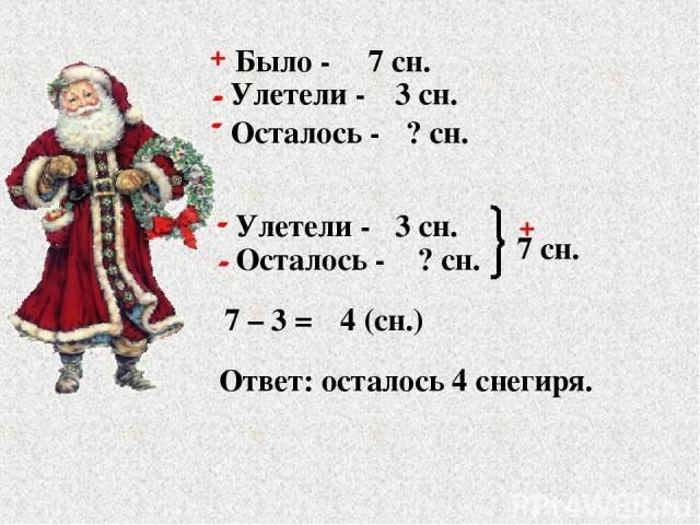 Улетели - Осталось - 3 сн. ? сн. 7 сн. Улетели - Осталось - 3 сн. ? сн. 7 сн. Было - + - - + - - 7 – 3 = 4 (сн.) Ответ: осталось 4 снегиря.