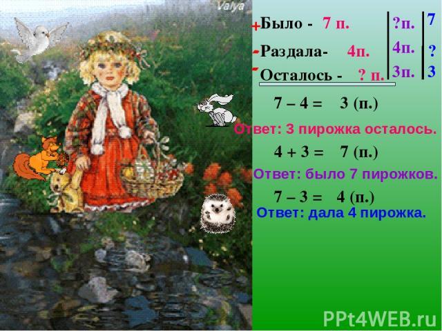 3 3п. Ответ: 3 пирожка осталось. Было - Раздала- Осталось - 7 п. 4п. ? п. 7 – 4 = 3 (п.) + - - 4п. ?п. 4 + 3 = 7 (п.) Ответ: было 7 пирожков. 7 ? 7 – 3 = 4 (п.) Ответ: дала 4 пирожка.