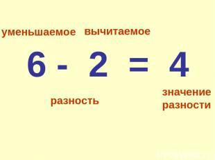 уменьшаемое вычитаемое значение разности разность 6 - 2 = 4