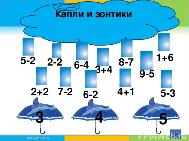 Капли и зонтики 3 4 5 2+2 2-2 5-2 6-4 7-2 3+4 8-7 6-2 9-5 4+1 5-3 1+6