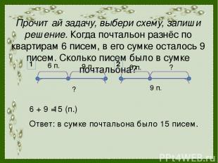 Прочитай задачу, выбери схему, запиши решение. Когда почтальон разнёс по квартир