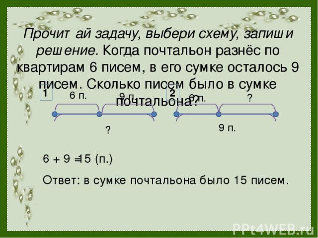 Прочитай задачу, выбери схему, запиши решение. Когда почтальон разнёс по квартирам 6 писем, в его сумке осталось 9 писем. Сколько писем было в сумке почтальона? ? 6 п. 9 п. 6 п. ? 9 п. 1 2 6 + 9 = 15 (п.) Ответ: в сумке почтальона было 15 писем.