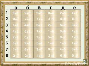 1+1 2+5 5+4 7+1 6+2 4+1 0+5 3+1 6+1 4+3 2+6 1+2 4+2 4+0 0+4 5+2 2+7 2+3 4+4 5+1