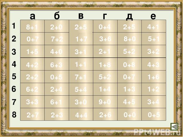 1+1 2+5 5+4 7+1 6+2 4+1 0+5 3+1 6+1 4+3 2+6 1+2 4+2 4+0 0+4 5+2 2+7 2+3 4+4 5+1 8+0 2+2 0+9 1+5 1+4 3+4 0+0 1+3 1+7 0+6 5+2 6+0 3+6 8+1 3+2 1+8 0+7 3+3 0+1 6+3 1+6 2+5 7+0 2+1 2+3 4+5 2+0 7+2 а б в г д е 1 2 3 4 5 6 7 8 2 7 9 5 9 7 7 7 5 7 9 7 9 8 8…