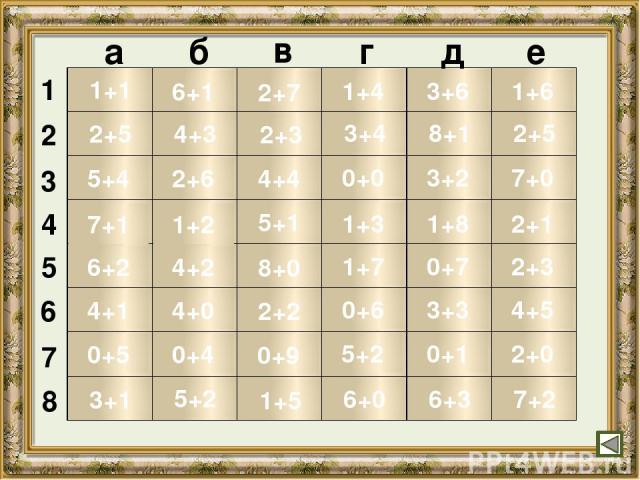 http://www.as2x2.com/sites/default/files/images1/math02.bmp http://easyen.ru/load/metodika/k_prezentacijam/kollekcija_ramok_dlja_sozdanija_prezentacij/277-2-0-21925 рамка для оформления. Автор: Елена Алексеевна Ранько Интернет-источники: