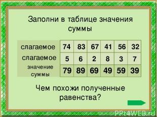 слагаемое слагаемое значение суммы 74 83 67 41 56 32 5 6 2 8 3 7 79 89 69 49 59