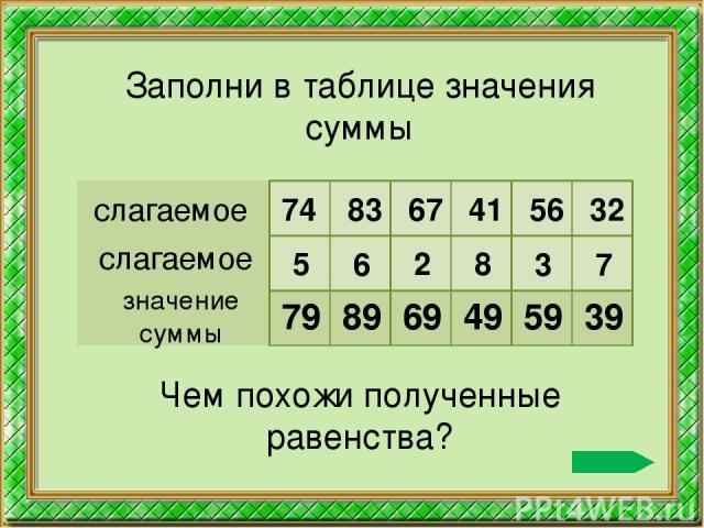 слагаемое слагаемое значение суммы 74 83 67 41 56 32 5 6 2 8 3 7 79 89 69 49 59 39 Заполни в таблице значения суммы Чем похожи полученные равенства?