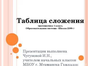 Презентация выполнена Чугуновой И.Н., учителем начальных классов МБОУ г. Мурманс