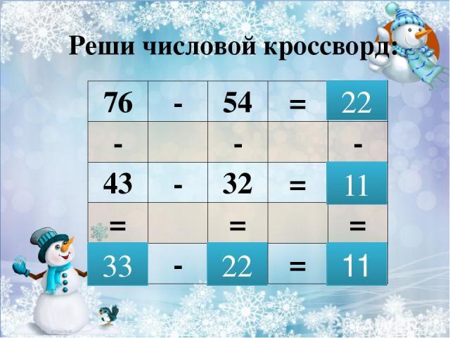 Реши числовой кроссворд: 22 11 33 22 11 76 - 54 = - - - 43 - 32 = = = = - = Если в числовом кроссворде решить примеры по горизонтали и вертикали, получим ещё два примера . Их ответы должны совпадать.