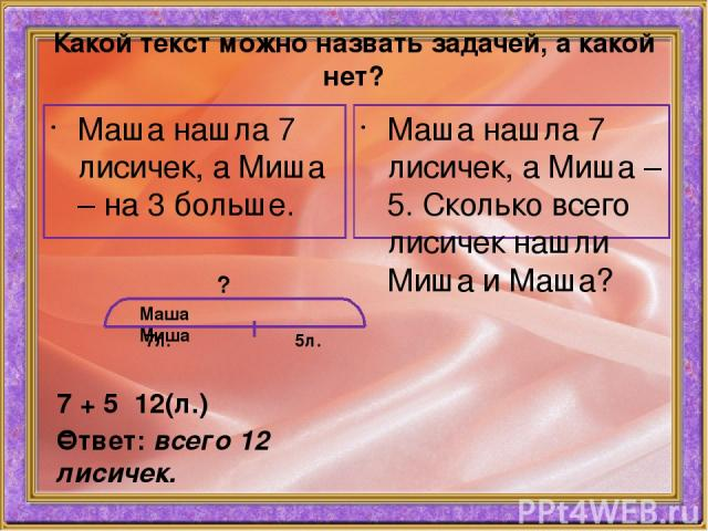 Какой текст можно назвать задачей, а какой нет? Маша нашла 7 лисичек, а Миша – на 3 больше. Маша нашла 7 лисичек, а Миша – 5. Сколько всего лисичек нашли Миша и Маша? Маша Миша 7л. 5л. ? 7 + 5 = 12(л.) Ответ: всего 12 лисичек.
