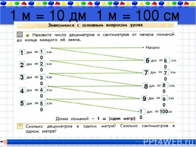 1 10 2 20 3 30 4 40 5 6 50 60 7 70 8 80 9 90 10 100 1 м = 10 дм 1 м = 100 см