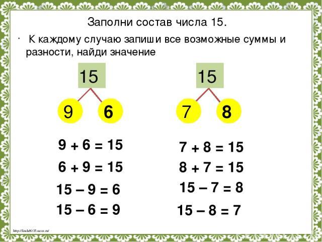 Заполни состав числа 15. 15 15 9 7 6 8 К каждому случаю запиши все возможные суммы и разности, найди значение 15 – 9 = 6 15 – 6 = 9 15 – 7 = 8 15 – 8 = 7 9 + 6 = 15 6 + 9 = 15 7 + 8 = 15 8 + 7 = 15 http://linda6035.ucoz.ru/