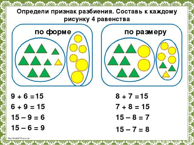 Определи признак разбиения. Составь к каждому рисунку 4 равенства по форме по размеру 9 + 6 = 15 6 + 9 = 15 15 – 9 = 6 15 – 6 = 9 8 + 7 = 15 15 – 8 = 7 7 + 8 = 15 15 – 7 = 8 http://linda6035.ucoz.ru/