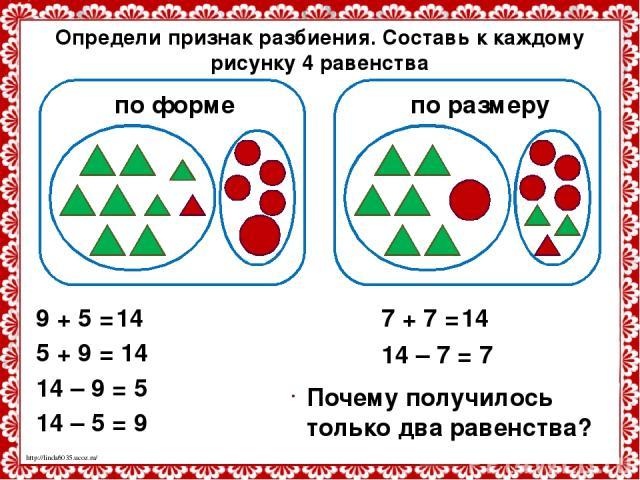 Определи признак разбиения. Составь к каждому рисунку 4 равенства по форме по размеру 9 + 5 = 14 5 + 9 = 14 14 – 9 = 5 14 – 5 = 9 7 + 7 = 14 14 – 7 = 7 Почему получилось только два равенства? http://linda6035.ucoz.ru/