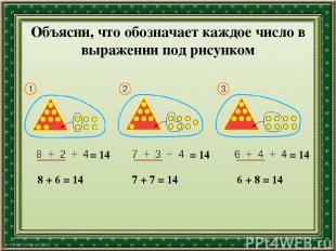 Объясни, что обозначает каждое число в выражении под рисунком = 14 = 14 = 14 8 +