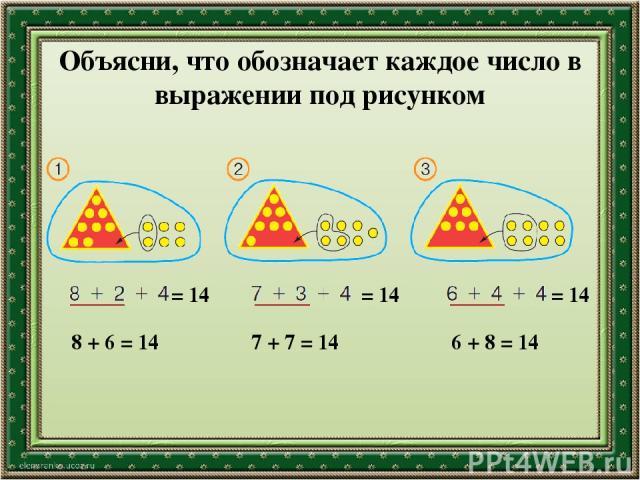 Объясни, что обозначает каждое число в выражении под рисунком = 14 = 14 = 14 8 + 6 = 14 7 + 7 = 14 6 + 8 = 14