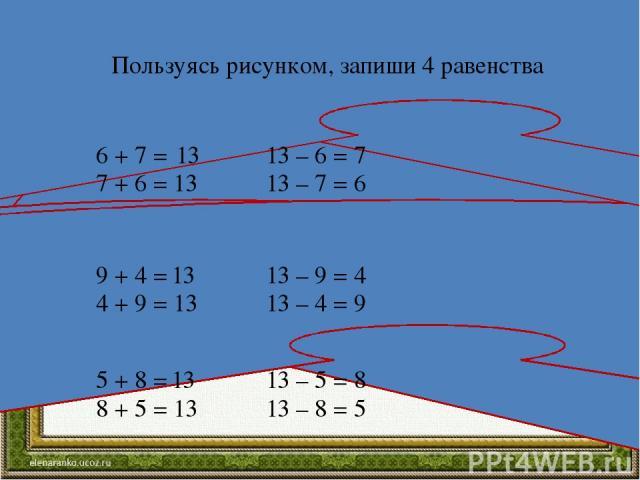 Пользуясь рисунком, запиши 4 равенства 6 + 7 = 13 7 + 6 = 13 13 – 6 = 7 13 – 7 = 6 9 + 4 = 13 4 + 9 = 13 13 – 9 = 4 13 – 4 = 9 5 + 8 = 13 8 + 5 = 13 13 – 5 = 8 13 – 8 = 5