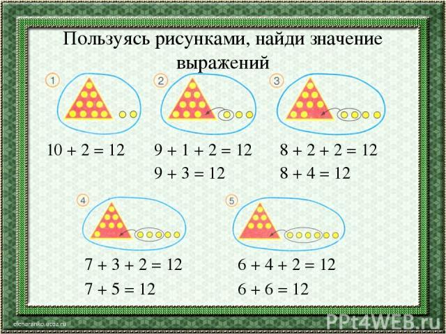 Пользуясь рисунками, найди значение выражений 10 + 2 = 12 9 + 1 + 2 = 12 9 + 3 = 12 8 + 2 + 2 = 12 8 + 4 = 12 7 + 3 + 2 = 12 7 + 5 = 12 6 + 4 + 2 = 12 6 + 6 = 12