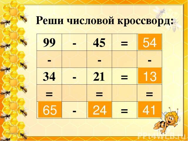 Реши числовой кроссворд: 54 13 65 24 41 99 - 45 = - - - 34 - 21 = = = = - = Если в числовом кроссворде решить примеры по горизонтали и вертикали, получим ещё два примера . Их ответы должны совпадать.