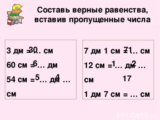 Составь верные равенства, вставив пропущенные числа 3 дм = … см 60 см = … дм 54 см = … дм … см 7 дм 1 см = … см 12 см = … дм … см 1 дм 7 см = … см 30 6 5 4 71 1 2 17