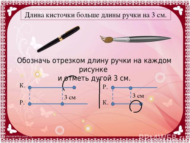 Обозначь отрезком длину ручки на каждом рисунке и отметь дугой 3 см. Длина кисточки больше длины ручки на 3 см. К. К. Р. Р. 3 см 3 см