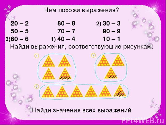 Чем похожи выражения? 20 – 2 50 – 5 60 – 6 80 – 8 70 – 7 40 – 4 30 – 3 90 – 9 10 – 1 Найди выражения, соответствующие рисункам. 1) 2) 3) Найди значения всех выражений №88 стр.25
