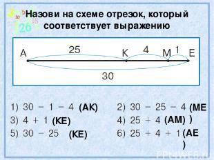 Назови на схеме отрезок, который соответствует выражению (АК) (КЕ) (КЕ) (МЕ) (АМ