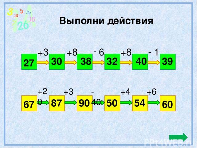 Выполни действия 27 39 +3 +8 6 +8 - 1 30 38 32 40 67 60 +20 +3 - 40 +4 +6 87 90 50 54 ТПО №41 стр.16