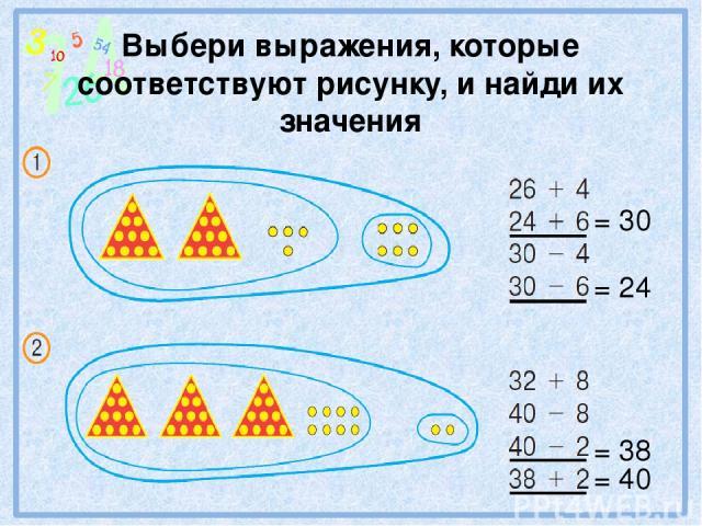 Выбери выражения, которые соответствуют рисунку, и найди их значения = 30 = 24 = 38 = 40 №79 стр.22