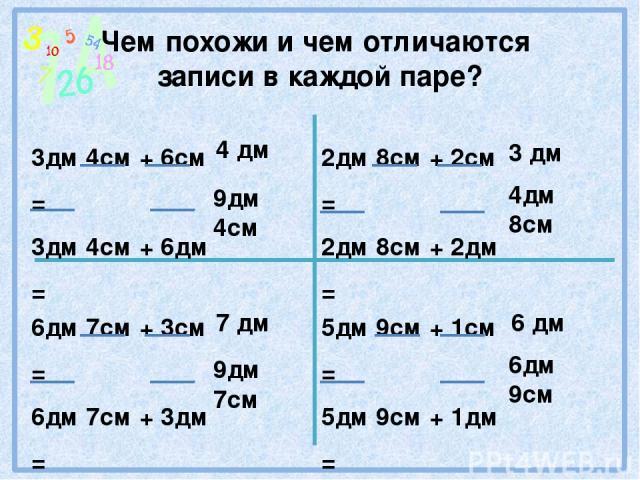 Чем похожи и чем отличаются записи в каждой паре? 3дм 4см + 6см = 3дм 4см + 6дм = 6дм 7см + 3см = 6дм 7см + 3дм = 2дм 8см + 2см = 2дм 8см + 2дм = 5дм 9см + 1см = 5дм 9см + 1дм = 4 дм 9дм 4см 7 дм 9дм 7см 3 дм 4дм 8см 6 дм 6дм 9см