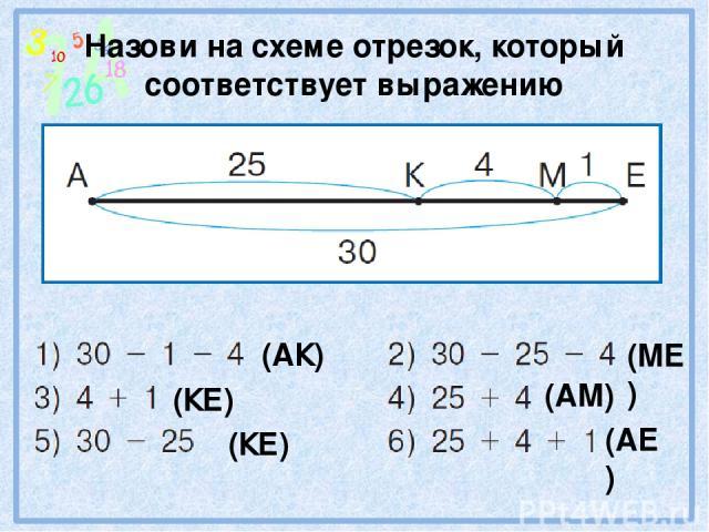 Назови на схеме отрезок, который соответствует выражению (АК) (КЕ) (КЕ) (МЕ) (АМ) (АЕ)