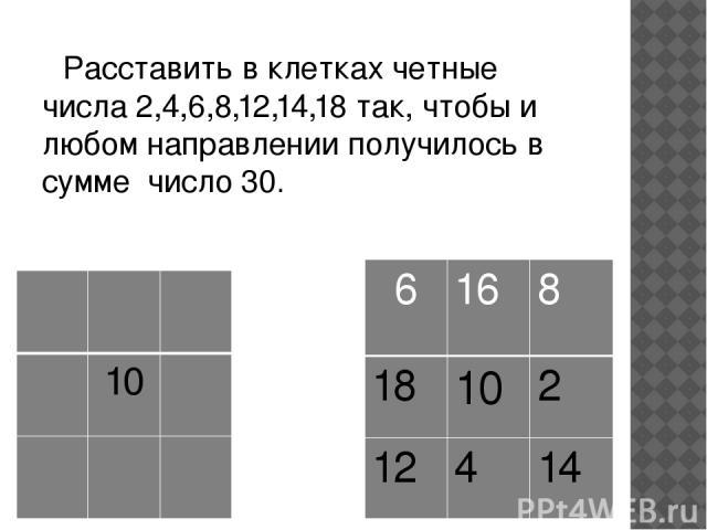 Расставить в клетках четные числа 2,4,6,8,12,14,18 так, чтобы и любом направлении получилось в сумме число 30. 10 6 16 8 18 10 2 12 4 14